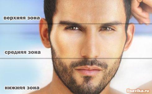 физиогномика, чоловіче обличчя